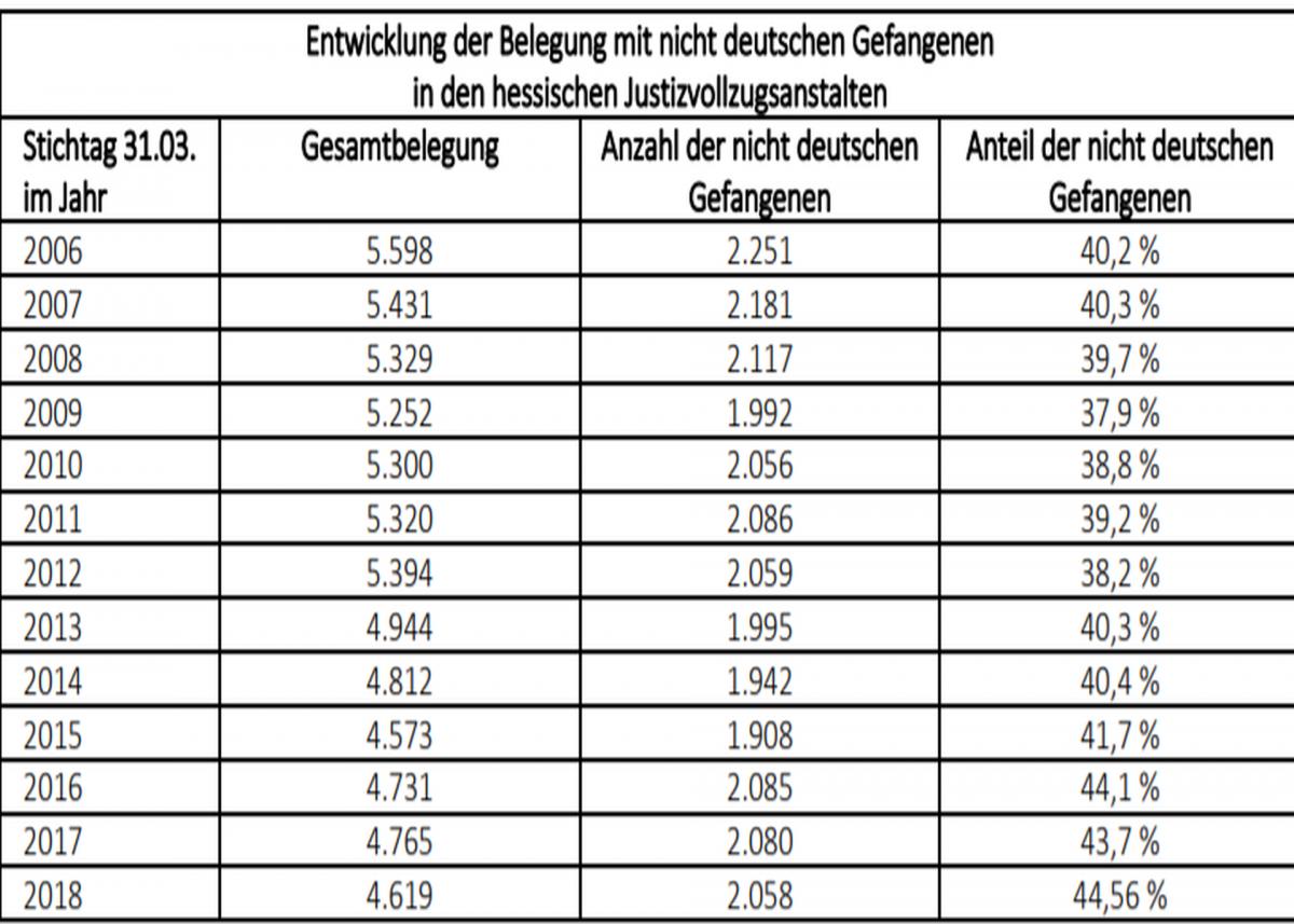 Foto by: Screenshot http://starweb.hessen.de/cache/DRS/20/5/00115.pdf